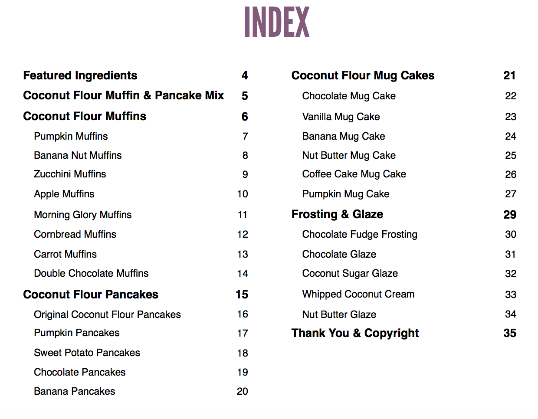 best coconut flour recipes, coconut flour cookbook, gluten free cake, gluten free muffins, paleo muffins